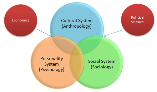 ?importance of organisational culture essay Organizational behavior and culture is actually the of culture to gain important insights free-essays/management/organizational-behavior.
