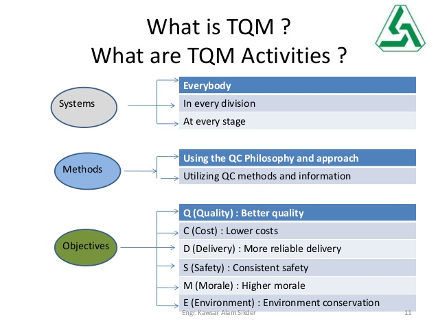 total quality management tqm essay